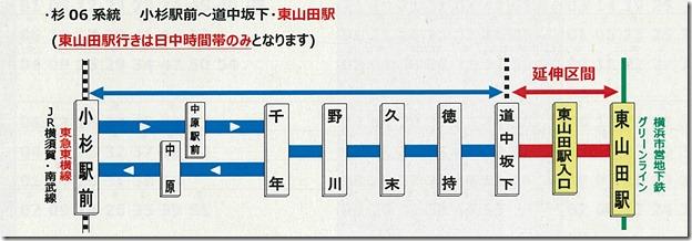 図(バス路線久末)