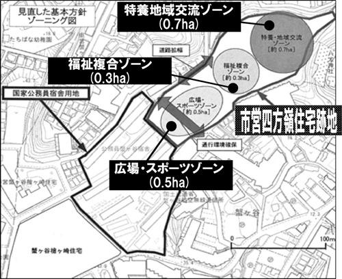 市営四方嶺住宅跡地マップ